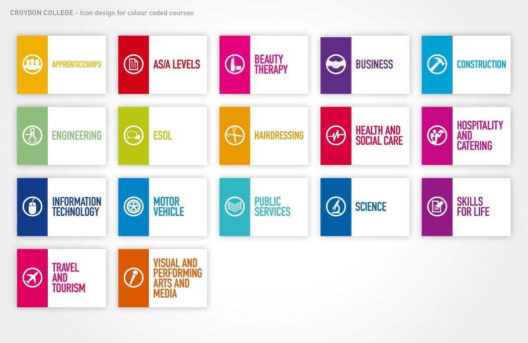 Icon design for Croydon College by BLU:72 Creative